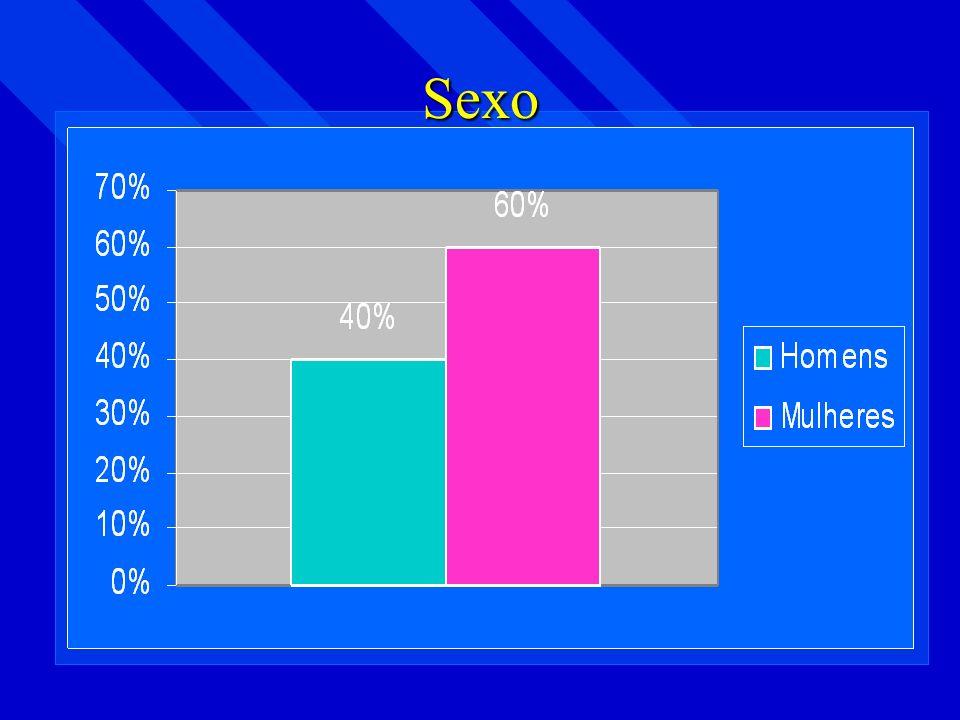 Estudo referente ao 1º semestre de 2003 Sexo Sexo Idade Idade Patologias Patologias Reinternações Reinternações Tempo Tempo de reinternação Óbitos Óbi