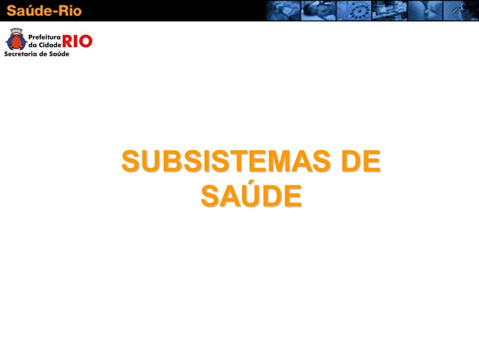 SUBSISTEMAS DE SAÚDE