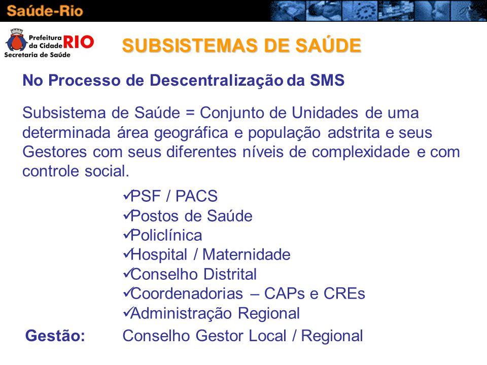 PSF / PACS Postos de Saúde Policlínica Hospital / Maternidade Conselho Distrital Coordenadorias – CAPs e CREs Administração Regional Gestão:Conselho G