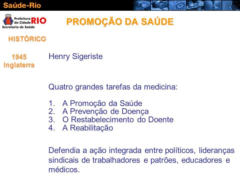 Quatro grandes tarefas da medicina: 1.A Promoção da Saúde 2.A Prevenção de Doença 3.O Restabelecimento do Doente 4.A Reabilitação 1945Inglaterra Defen
