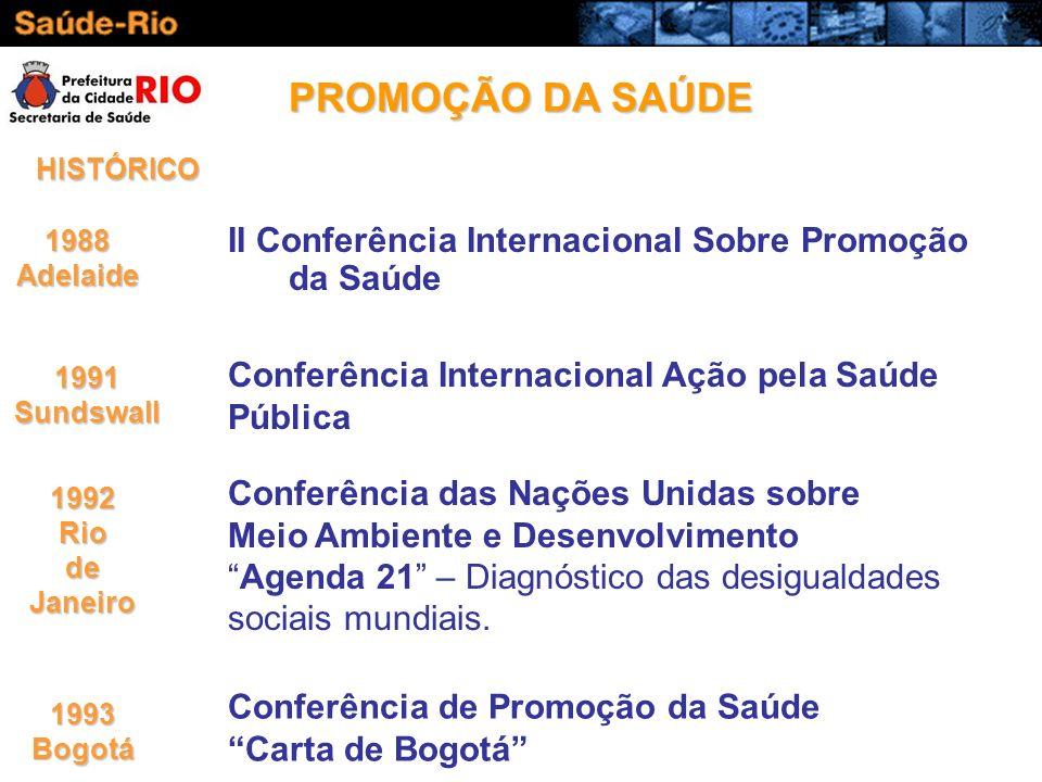 II Conferência Internacional Sobre Promoção da Saúde1988Adelaide Conferência Internacional Ação pela Saúde Pública Conferência das Nações Unidas sobre