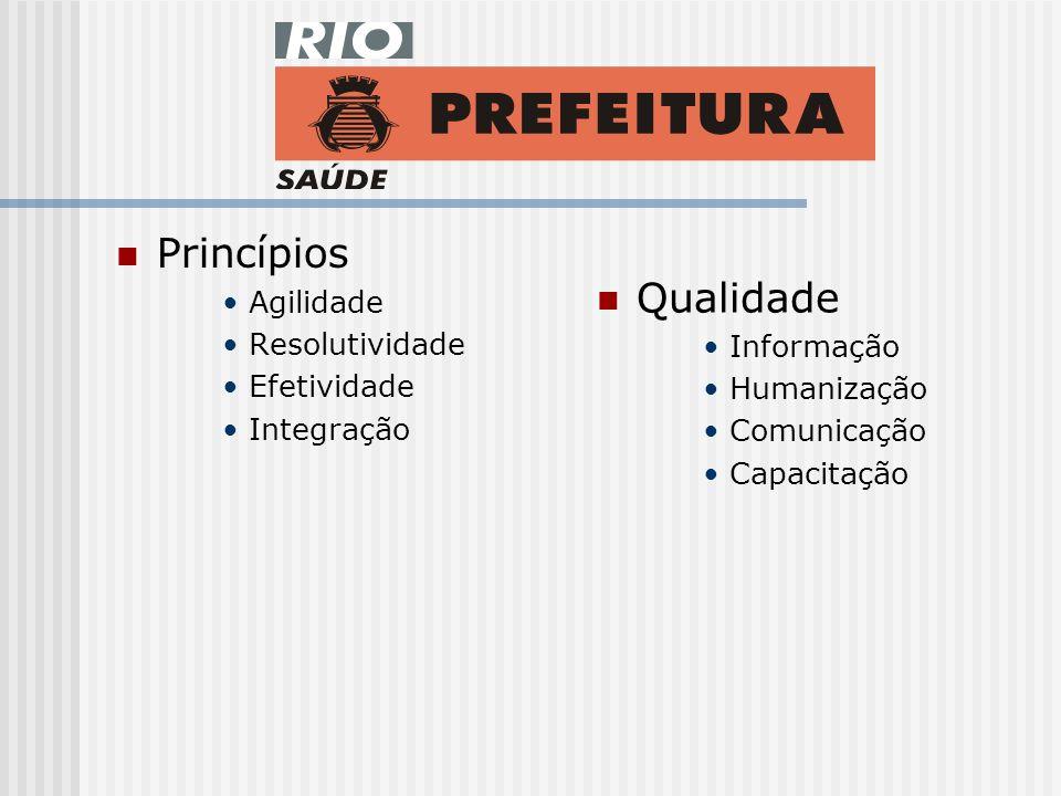 Princípios Agilidade Resolutividade Efetividade Integração Qualidade Informação Humanização Comunicação Capacitação