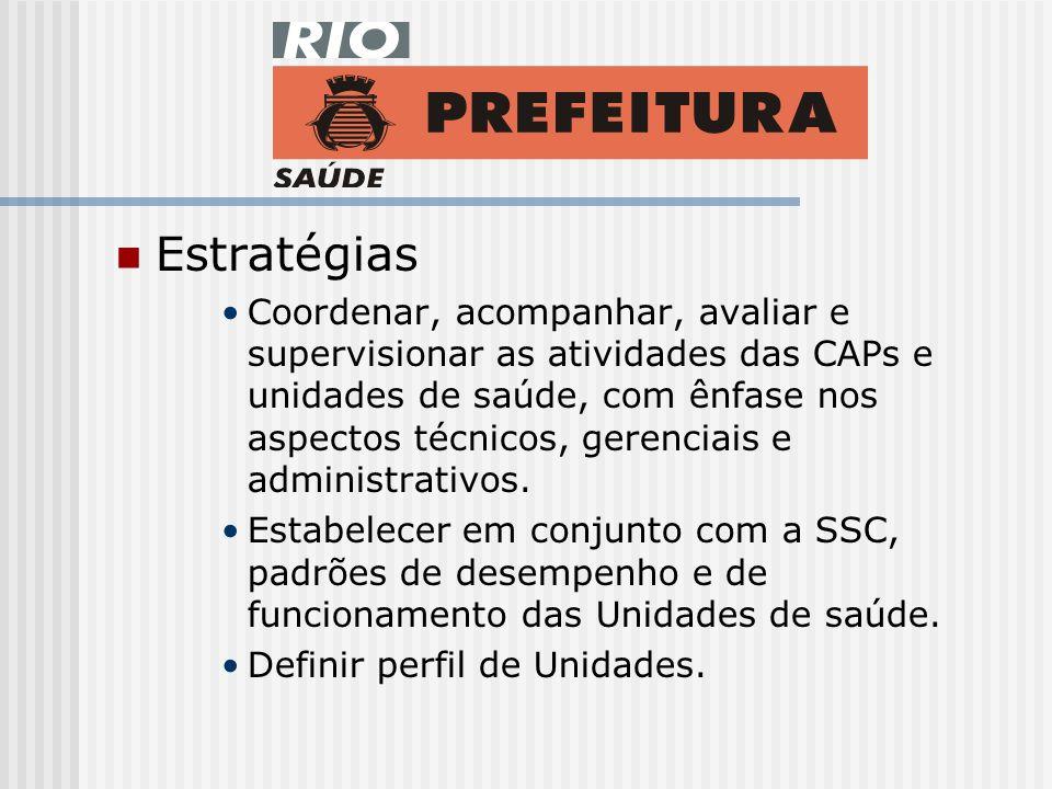 Hospitais = 30 Hospitais Gerais com Emergência = 07 Hospitais Gerais sem Emergência = 04 Maternidades = 05 U.I.S.