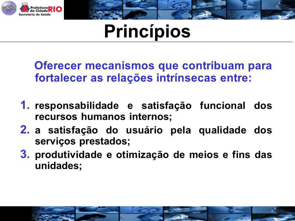 Princípios Oferecer mecanismos que contribuam para fortalecer as relações intrínsecas entre: 1. responsabilidade e satisfação funcional dos recursos h