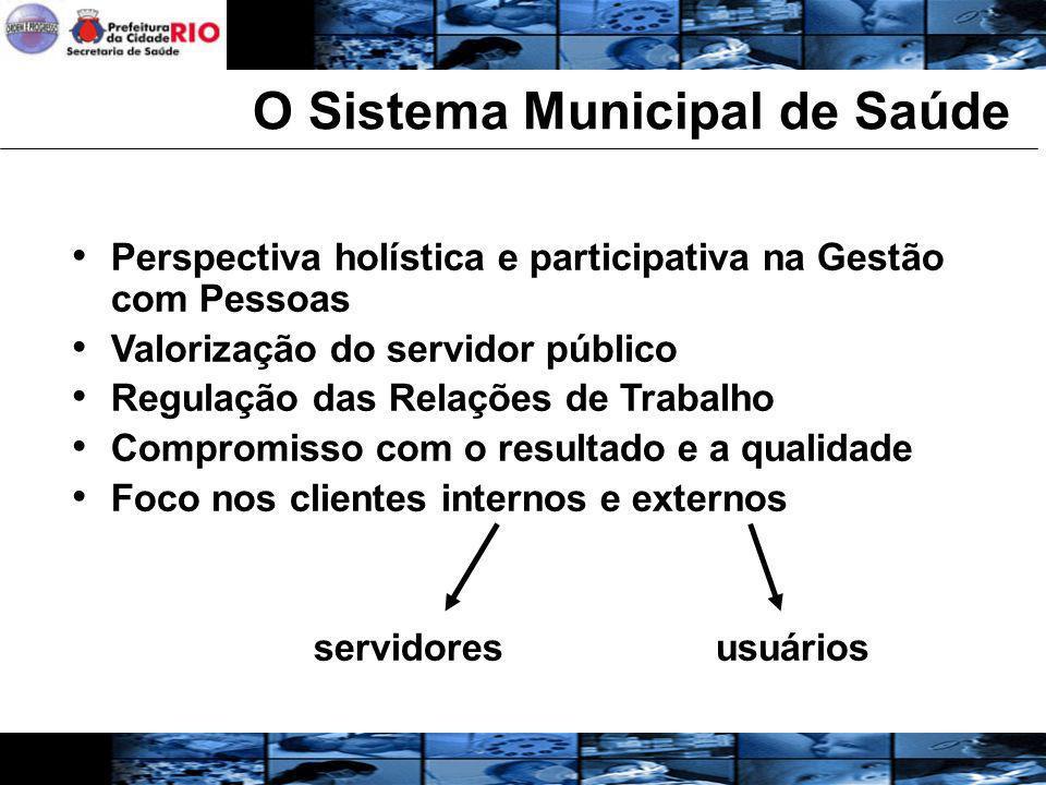 O Sistema Municipal de Saúde Perspectiva holística e participativa na Gestão com Pessoas Valorização do servidor público Regulação das Relações de Tra