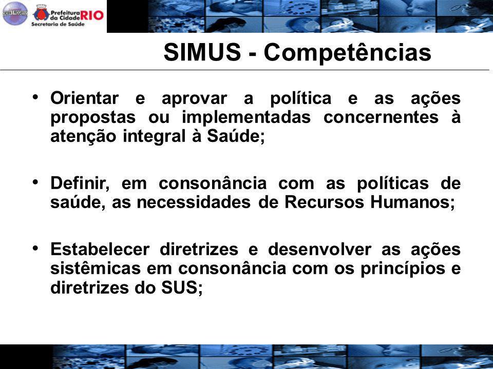 SIMUS - Competências Orientar e aprovar a política e as ações propostas ou implementadas concernentes à atenção integral à Saúde; Definir, em consonân