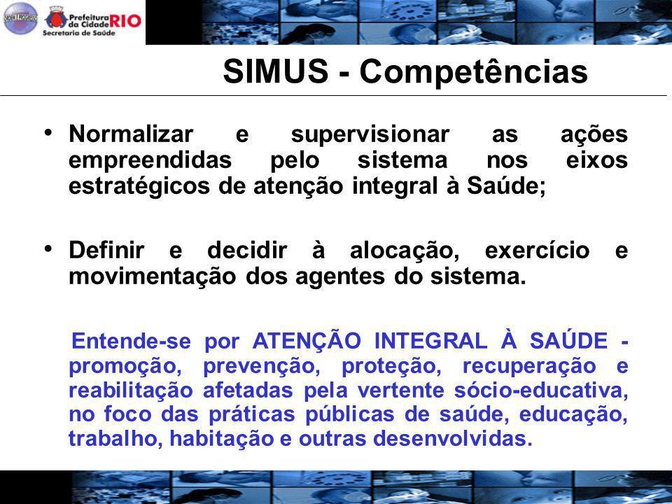 SIMUS - Competências Normalizar e supervisionar as ações empreendidas pelo sistema nos eixos estratégicos de atenção integral à Saúde; Definir e decid