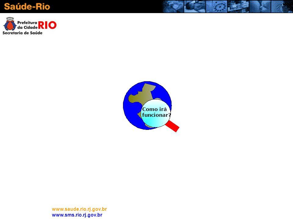 www.saude.rio.rj.gov.br www.sms.rio.rj.gov.br Como irá funcionar?