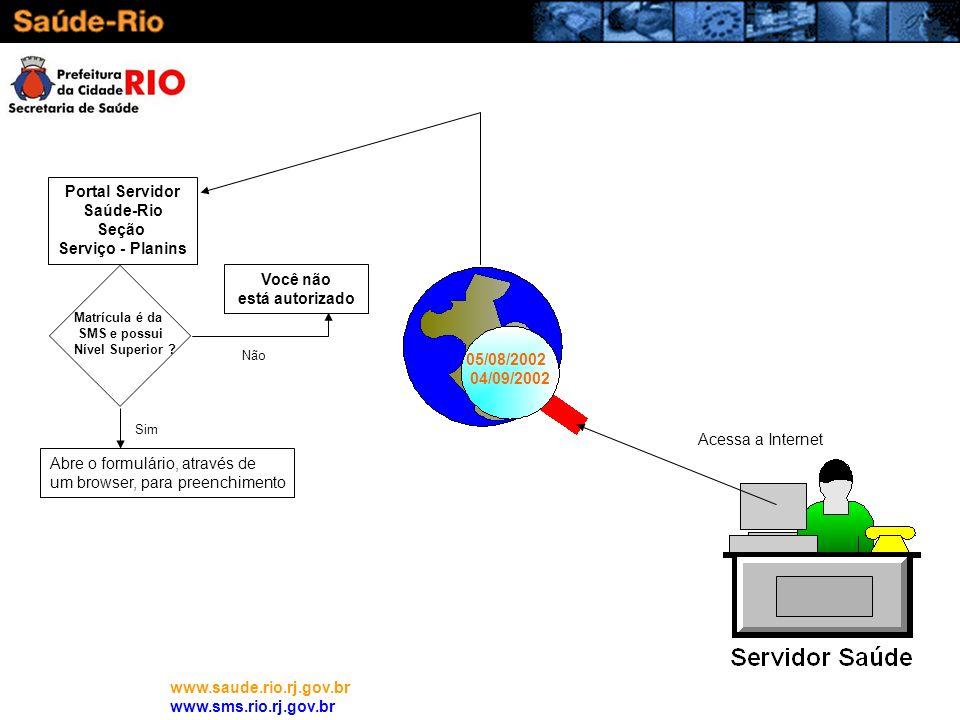 www.saude.rio.rj.gov.br www.sms.rio.rj.gov.br Sim Você não está autorizado Não Acessa a Internet Abre o formulário, através de um browser, para preenc
