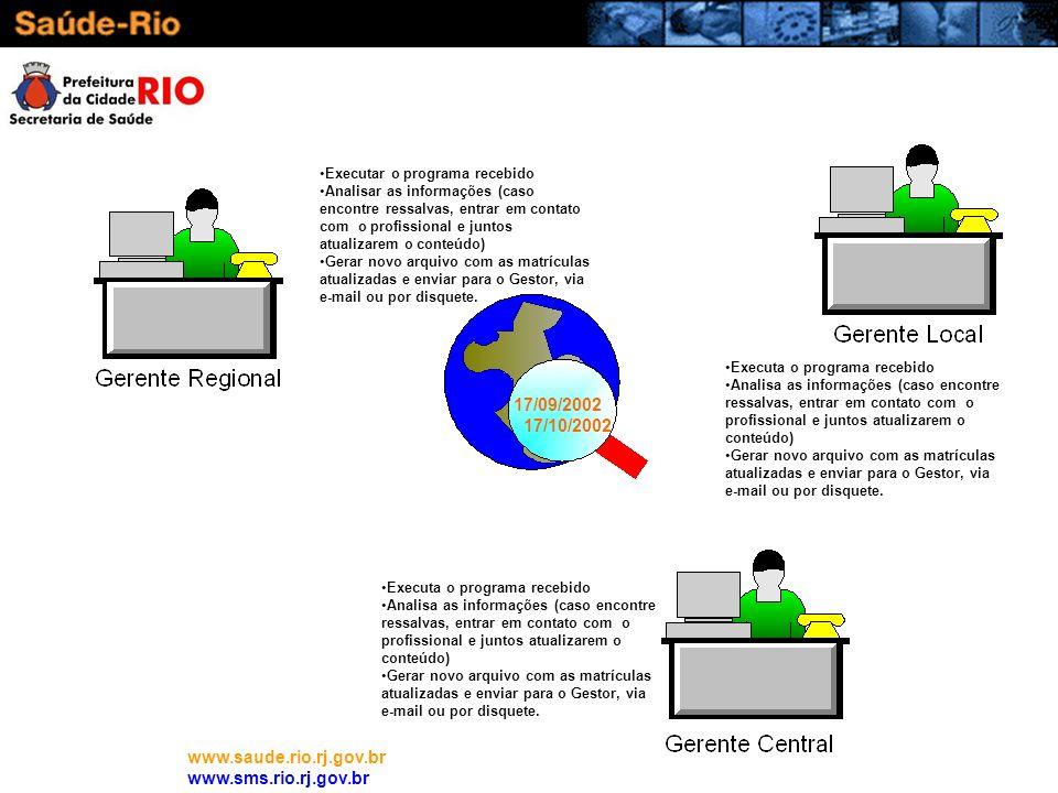 www.saude.rio.rj.gov.br www.sms.rio.rj.gov.br Executar o programa recebido Analisar as informações (caso encontre ressalvas, entrar em contato com o p