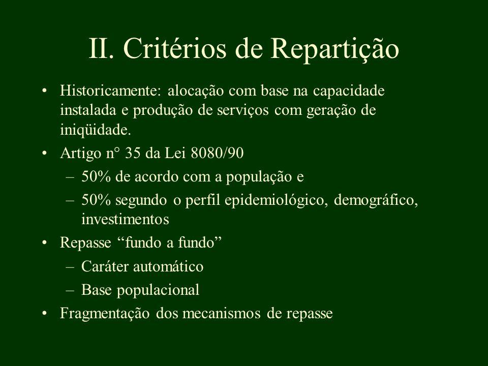 II. Critérios de Repartição Historicamente: alocação com base na capacidade instalada e produção de serviços com geração de iniqüidade. Artigo n° 35 d