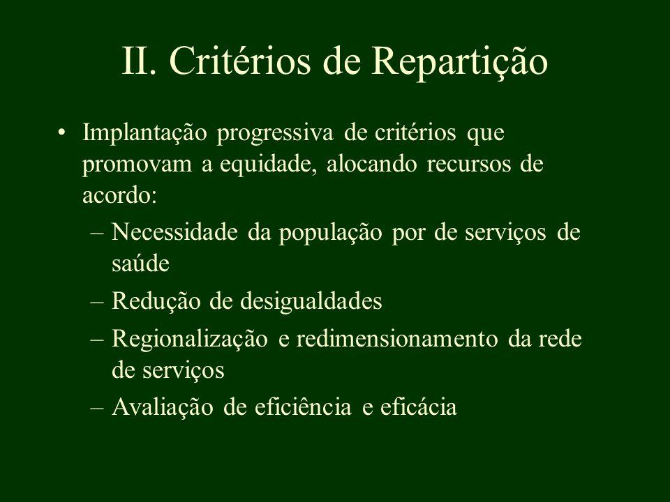 II. Critérios de Repartição Implantação progressiva de critérios que promovam a equidade, alocando recursos de acordo: –Necessidade da população por d