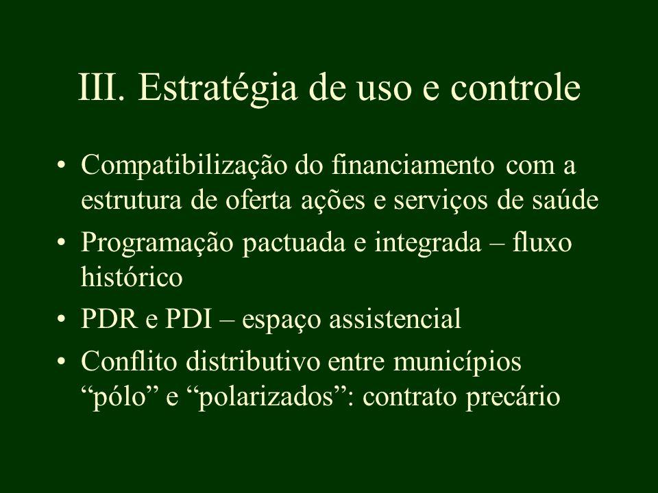 III. Estratégia de uso e controle Compatibilização do financiamento com a estrutura de oferta ações e serviços de saúde Programação pactuada e integra