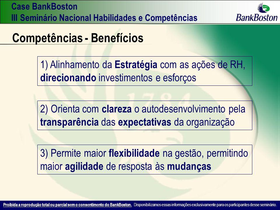 Case BankBoston III Seminário Nacional Habilidades e Competências Proibida a reprodução total ou parcial sem o consentimento do BankBoston. Disponibil