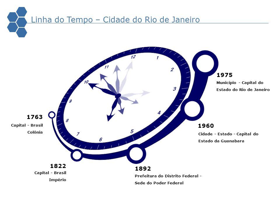 Linha do Tempo – Cidade do Rio de Janeiro Capital - Brasil Colônia 1763 Capital - Brasil Império 1822 Prefeitura do Distrito Federal - Sede do Poder F