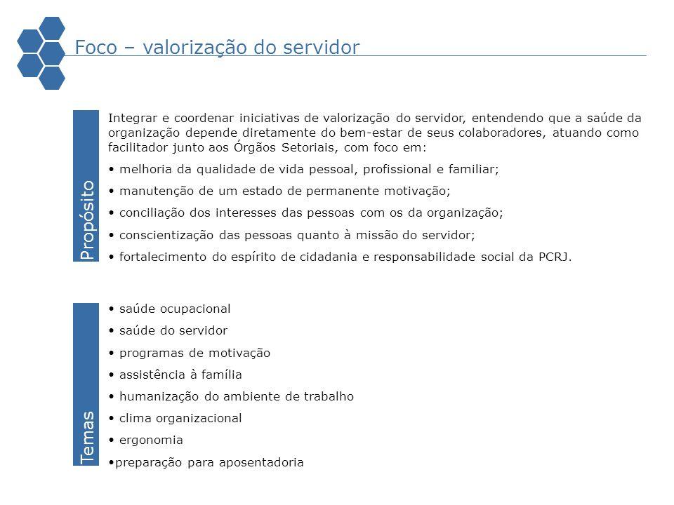 Integrar e coordenar iniciativas de valorização do servidor, entendendo que a saúde da organização depende diretamente do bem-estar de seus colaborado