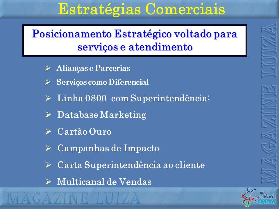 Estratégias Comerciais Alianças e Parcerias Serviços como Diferencial Linha 0800 com Superintendência: Database Marketing Cartão Ouro Campanhas de Imp