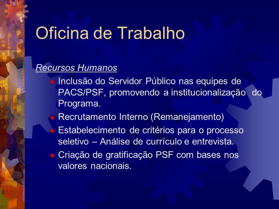 Processo Seletivo Objetivo.: Identificar profissionais com habilidades para trabalhar na perspectiva da integralidade, intersetorialidade e vigilância à saúde.