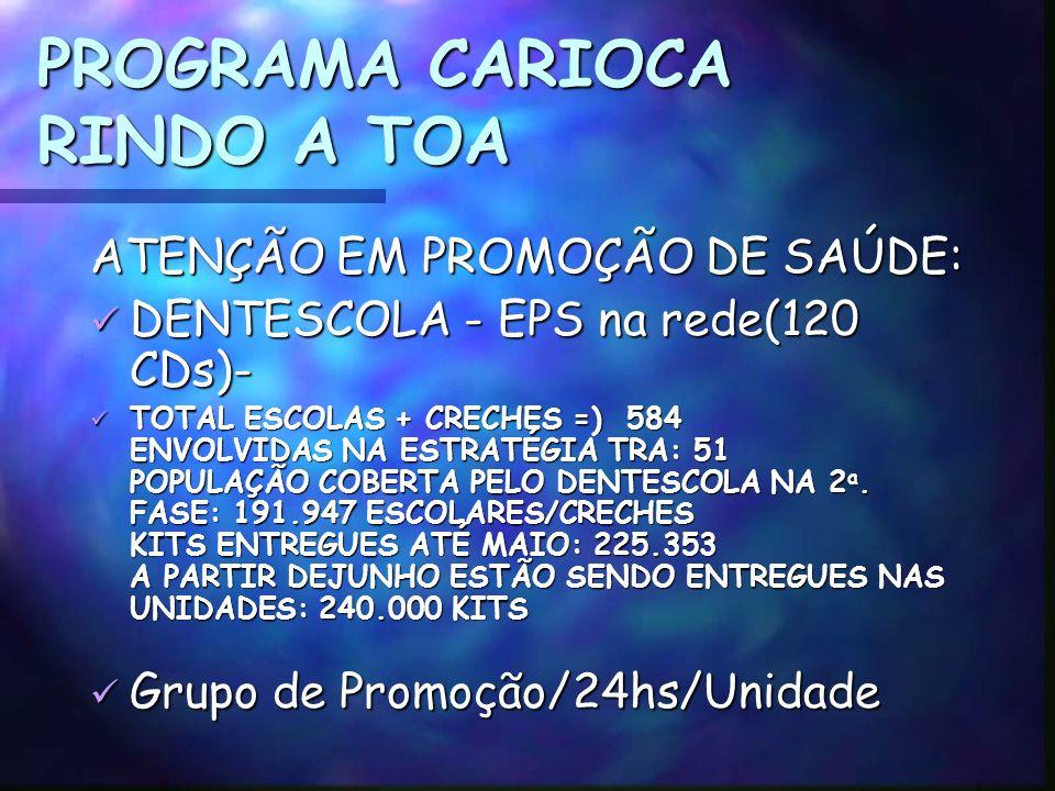 PROGRAMA CARIOCA RINDO A TOA ATENÇÃO EM PROMOÇÃO DE SAÚDE: DENTESCOLA - EPS na rede(120 CDs)- DENTESCOLA - EPS na rede(120 CDs)- TOTAL ESCOLAS + CRECH