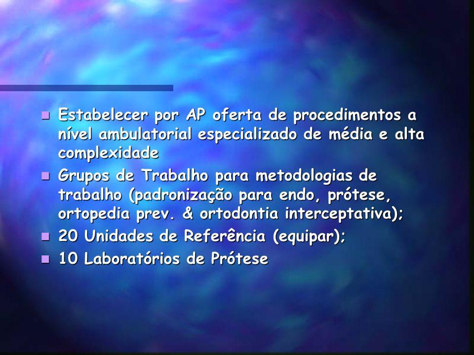 Estabelecer por AP oferta de procedimentos a nível ambulatorial especializado de média e alta complexidade Estabelecer por AP oferta de procedimentos