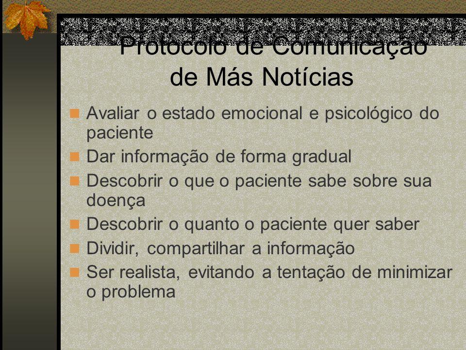 Protocolo de Comunicação de Más Notícias Avaliar o estado emocional e psicológico do paciente Dar informação de forma gradual Descobrir o que o pacien