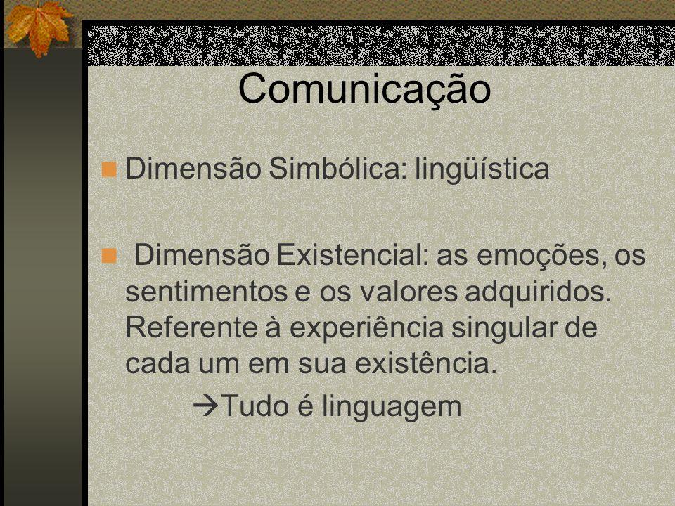 Comunicação Dimensão Simbólica: lingüística Dimensão Existencial: as emoções, os sentimentos e os valores adquiridos. Referente à experiência singular