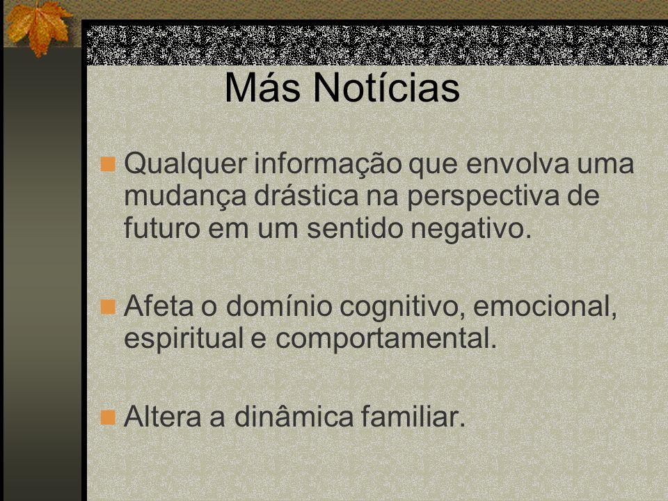 Más Notícias Qualquer informação que envolva uma mudança drástica na perspectiva de futuro em um sentido negativo. Afeta o domínio cognitivo, emociona
