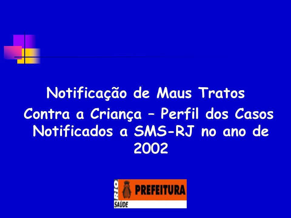 Notificação de Maus Tratos Contra a Criança – Perfil dos Casos Notificados a SMS-RJ no ano de 2002