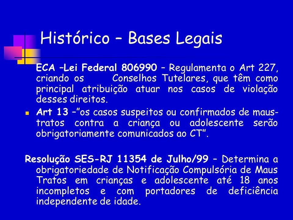 Histórico – Bases Legais ECA –Lei Federal 806990 – Regulamenta o Art 227, criando os Conselhos Tutelares, que têm como principal atribuição atuar nos