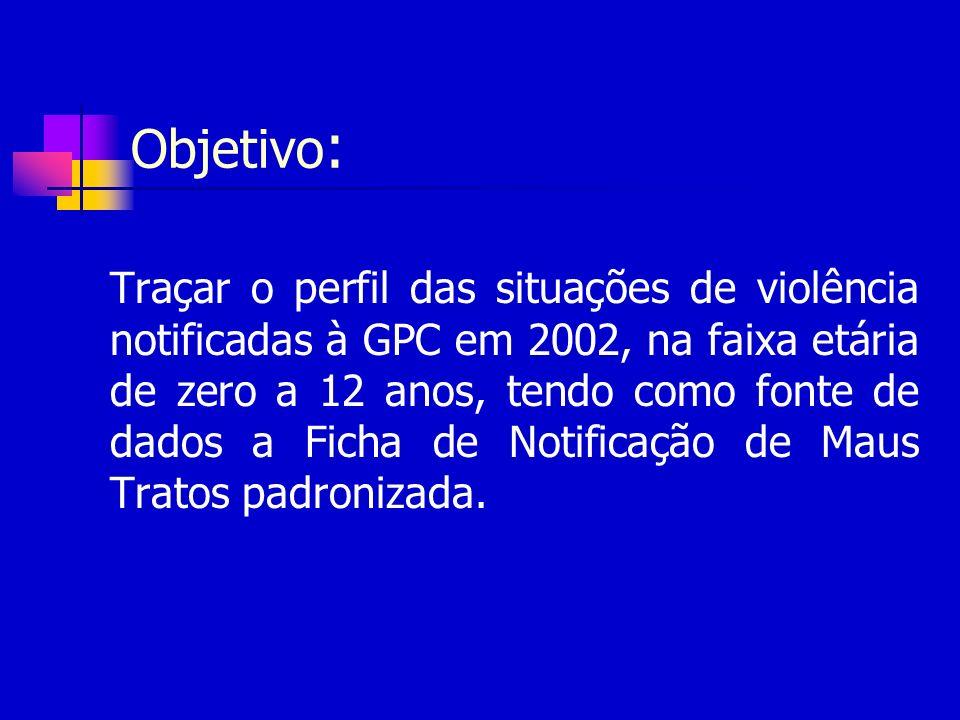 Objetivo : Traçar o perfil das situações de violência notificadas à GPC em 2002, na faixa etária de zero a 12 anos, tendo como fonte de dados a Ficha