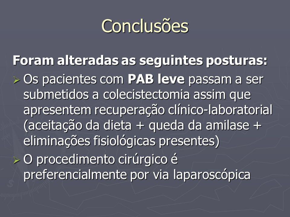 Conclusões Foram alteradas as seguintes posturas: Os pacientes com PAB leve passam a ser submetidos a colecistectomia assim que apresentem recuperação