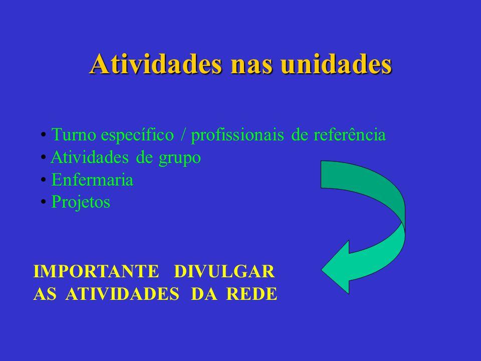Atividades nas unidades Turno específico / profissionais de referência Atividades de grupo Enfermaria Projetos IMPORTANTE DIVULGAR AS ATIVIDADES DA RE