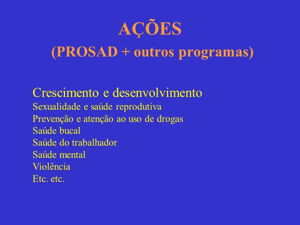 AÇÕES (PROSAD + outros programas) Crescimento e desenvolvimento Sexualidade e saúde reprodutiva Prevenção e atenção ao uso de drogas Saúde bucal Saúde