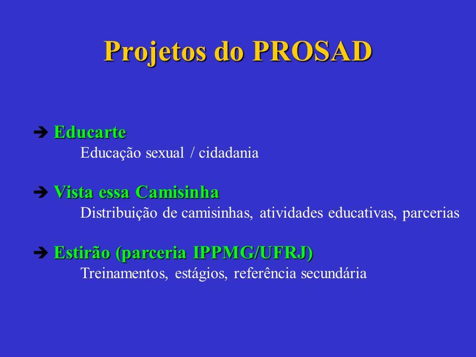 Projetos do PROSAD Educarte Educação sexual / cidadania Vista essa Camisinha Distribuição de camisinhas, atividades educativas, parcerias Estirão (par