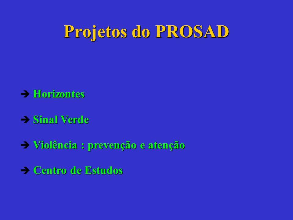 Projetos do PROSAD Horizontes Sinal Verde Violência : prevenção e atenção Centro de Estudos Centro de Estudos