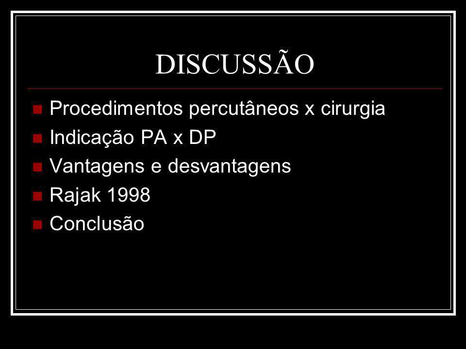 DISCUSSÃO Procedimentos percutâneos x cirurgia Indicação PA x DP Vantagens e desvantagens Rajak 1998 Conclusão