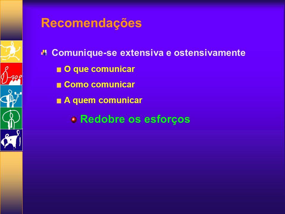 Recomendações Comunique-se extensiva e ostensivamente O que comunicar Como comunicar A quem comunicar Redobre os esforços