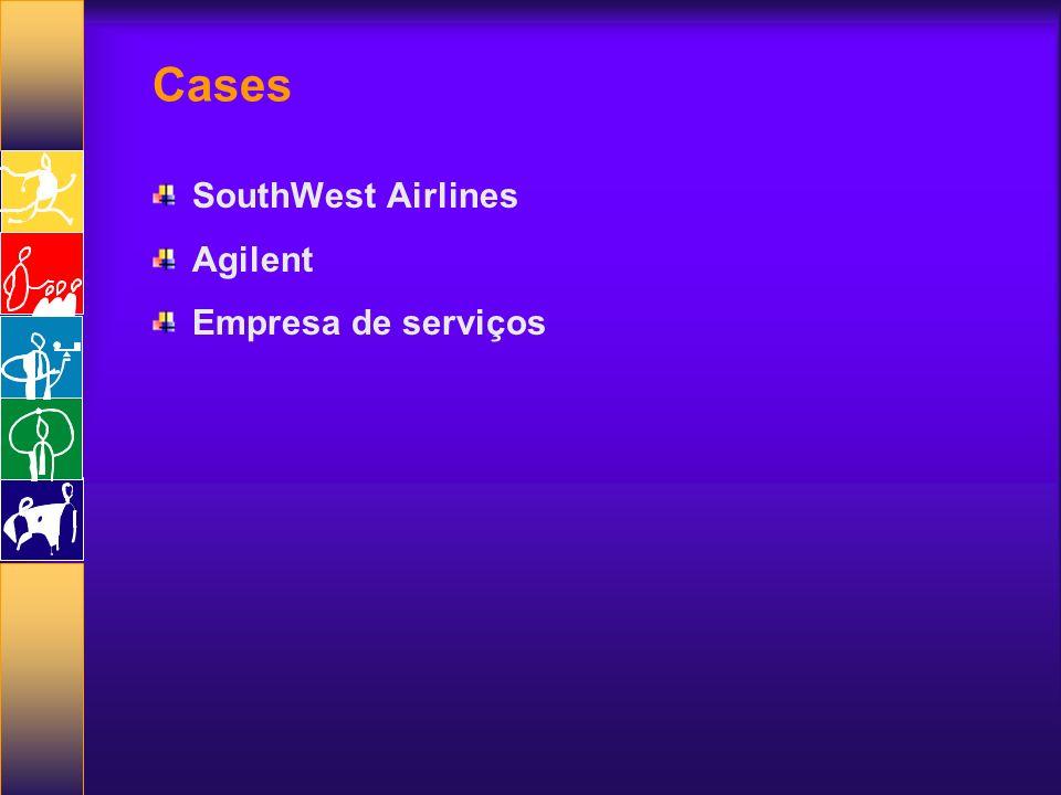 Cases SouthWest Airlines Agilent Empresa de serviços
