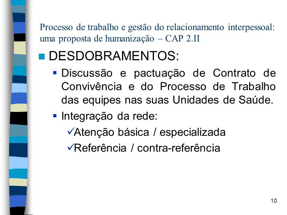 10 Processo de trabalho e gestão do relacionamento interpessoal: uma proposta de humanização – CAP 2.II DESDOBRAMENTOS: Discussão e pactuação de Contr