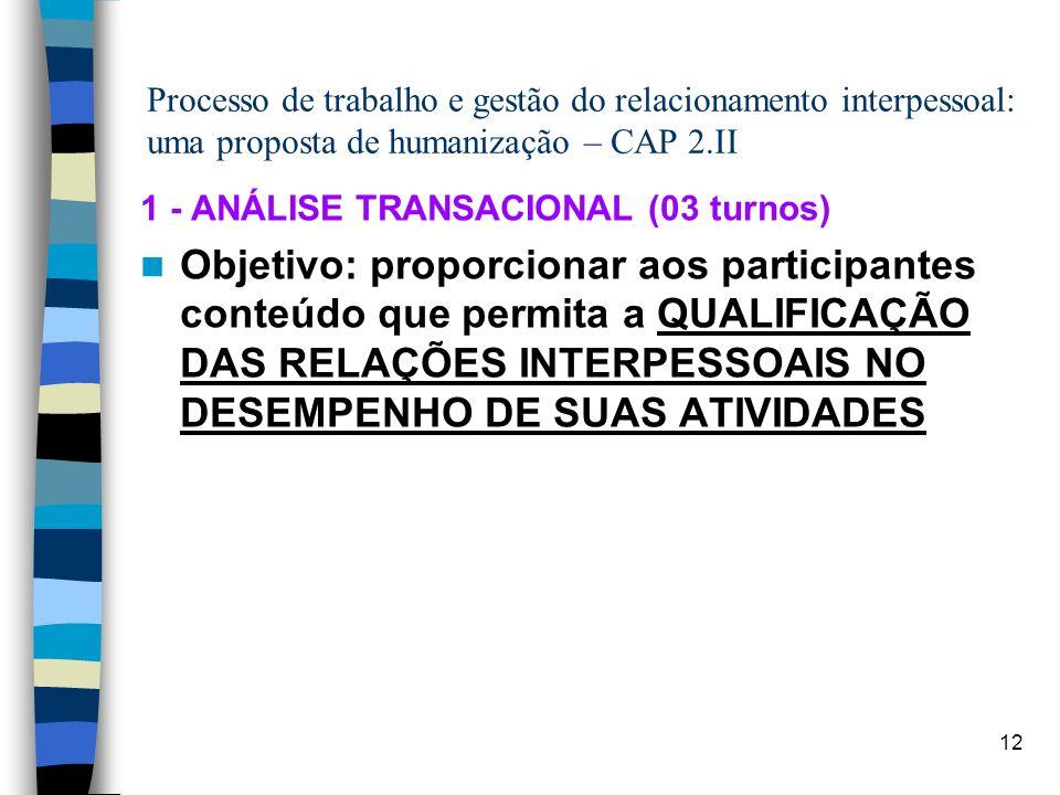 12 Processo de trabalho e gestão do relacionamento interpessoal: uma proposta de humanização – CAP 2.II 1 - ANÁLISE TRANSACIONAL (03 turnos) Objetivo: