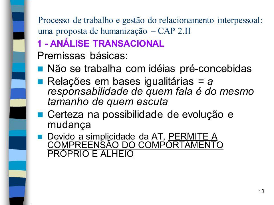 13 Processo de trabalho e gestão do relacionamento interpessoal: uma proposta de humanização – CAP 2.II 1 - ANÁLISE TRANSACIONAL Premissas básicas: Nã