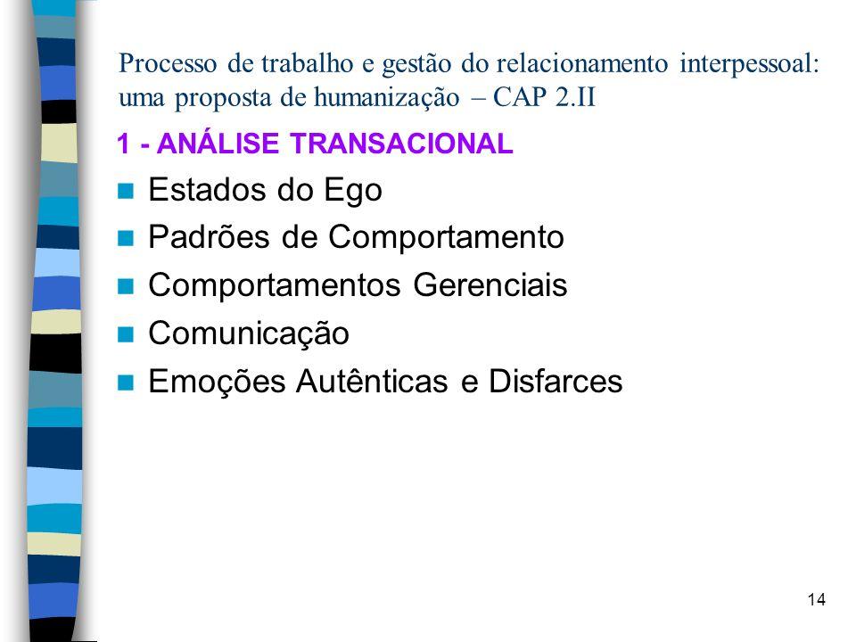 14 Processo de trabalho e gestão do relacionamento interpessoal: uma proposta de humanização – CAP 2.II 1 - ANÁLISE TRANSACIONAL Estados do Ego Padrõe