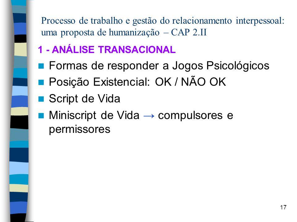 17 Processo de trabalho e gestão do relacionamento interpessoal: uma proposta de humanização – CAP 2.II 1 - ANÁLISE TRANSACIONAL Formas de responder a