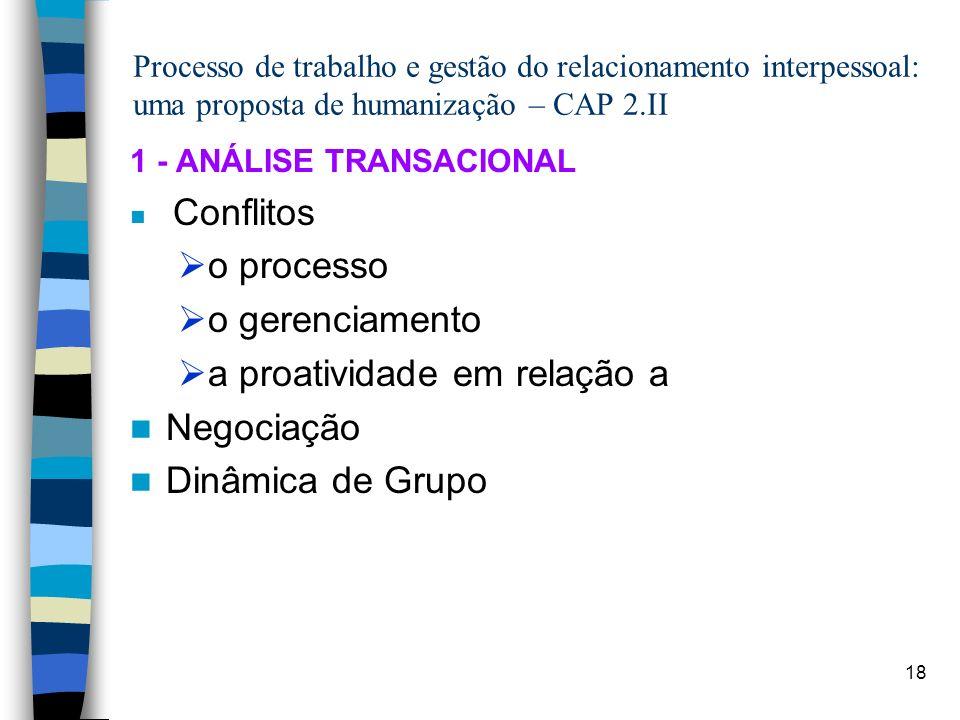 18 Processo de trabalho e gestão do relacionamento interpessoal: uma proposta de humanização – CAP 2.II 1 - ANÁLISE TRANSACIONAL Conflitos o processo