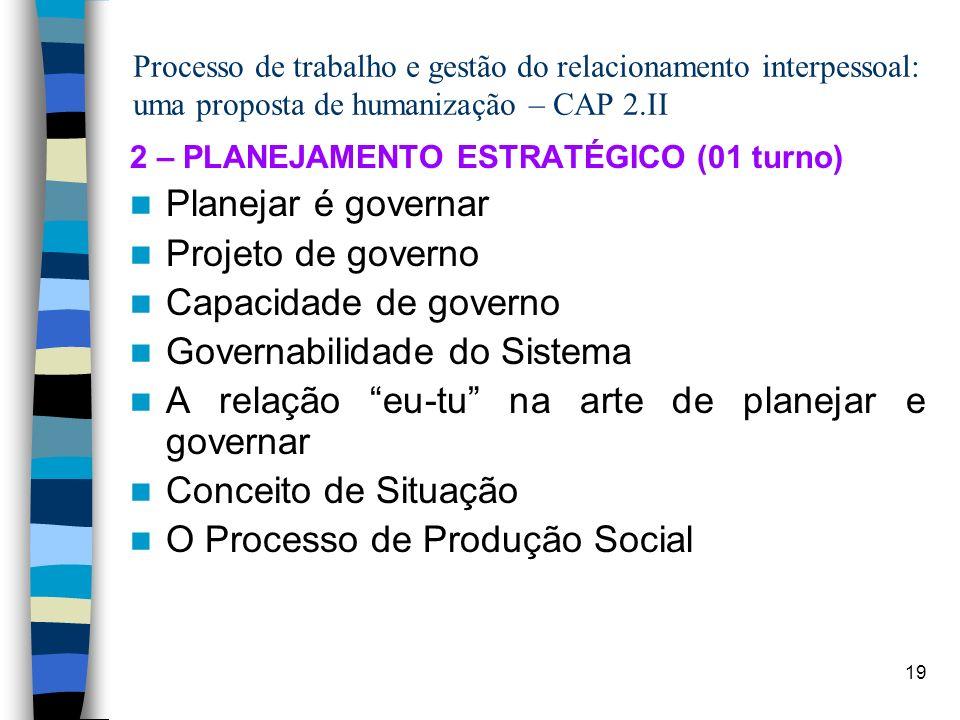 19 Processo de trabalho e gestão do relacionamento interpessoal: uma proposta de humanização – CAP 2.II 2 – PLANEJAMENTO ESTRATÉGICO (01 turno) Planej