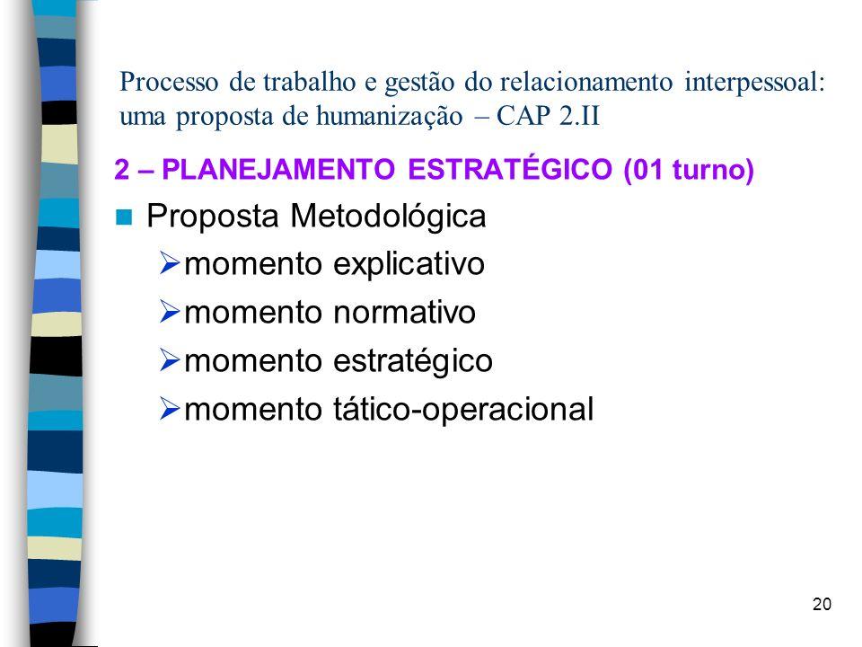 20 Processo de trabalho e gestão do relacionamento interpessoal: uma proposta de humanização – CAP 2.II 2 – PLANEJAMENTO ESTRATÉGICO (01 turno) Propos