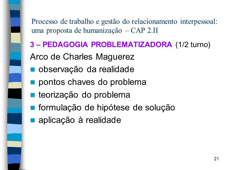 21 Processo de trabalho e gestão do relacionamento interpessoal: uma proposta de humanização – CAP 2.II 3 – PEDAGOGIA PROBLEMATIZADORA (1/2 turno) Arc