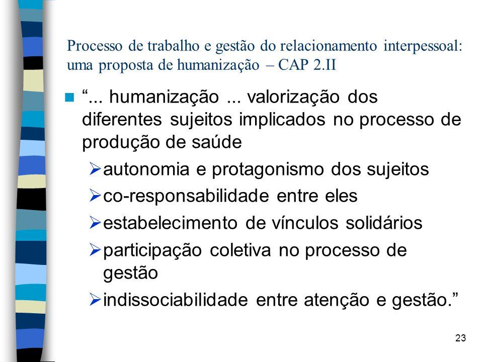 23 Processo de trabalho e gestão do relacionamento interpessoal: uma proposta de humanização – CAP 2.II... humanização... valorização dos diferentes s
