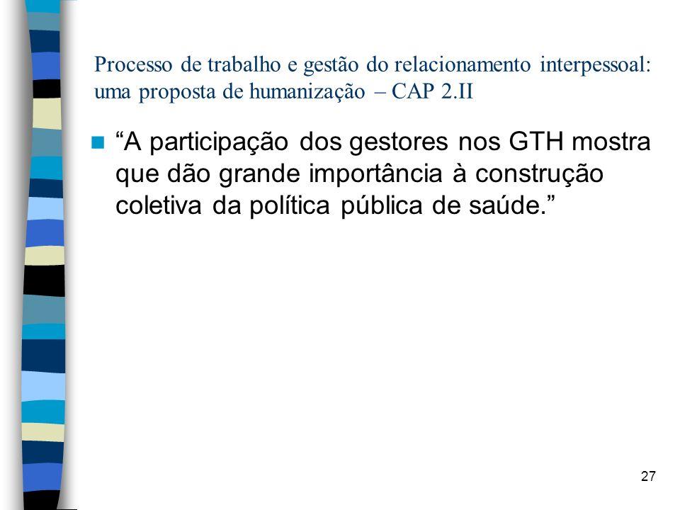 27 Processo de trabalho e gestão do relacionamento interpessoal: uma proposta de humanização – CAP 2.II A participação dos gestores nos GTH mostra que