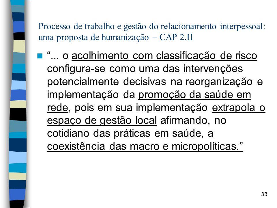 33 Processo de trabalho e gestão do relacionamento interpessoal: uma proposta de humanização – CAP 2.II... o acolhimento com classificação de risco co